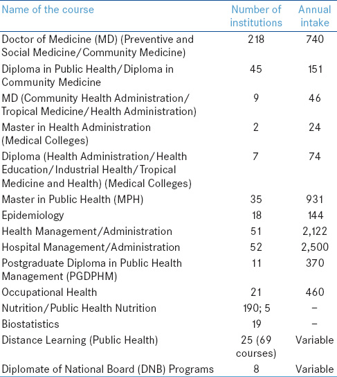 health promotion articles 2015