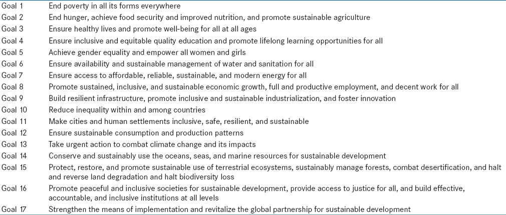 Table 1: Sustainable development goals